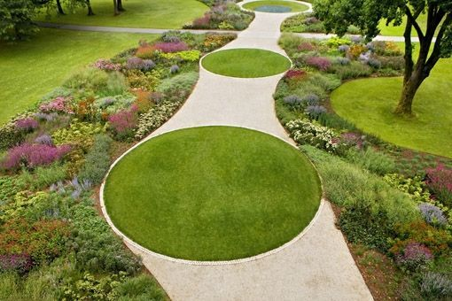 Graeflicher Park Oudolf This Path Would Make A Delightful Textural Experience Walking Ba Landschaftsdesign Moderne Landschaftsgestaltung Gartendesign Ideen