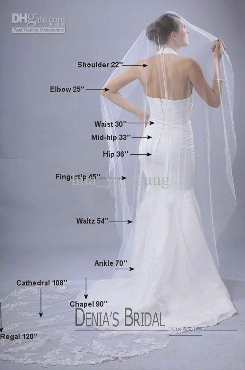 2015 Latest Muslim Wedding Dresses A Line Lace High Collar Long