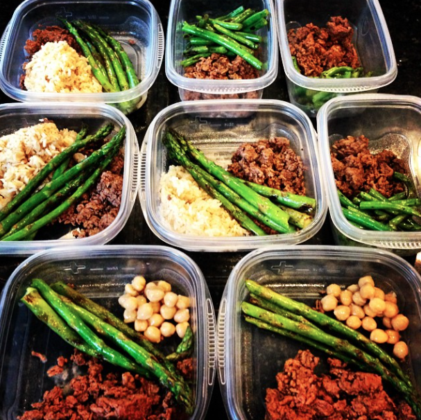 how to ensure consistency in a diet