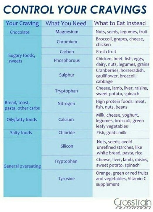 Control your cravings! So hard to be an emotional eater ...