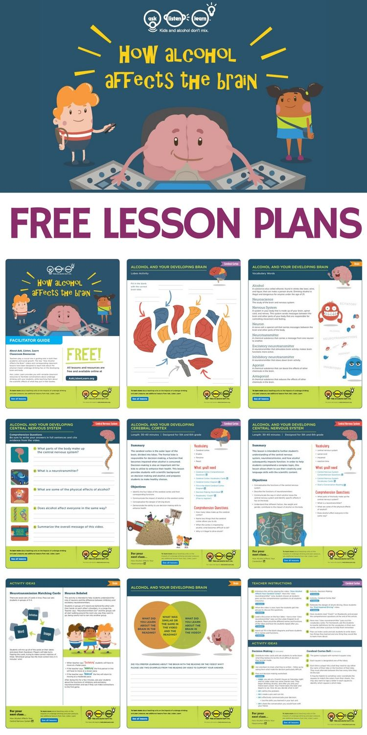 Lesson Plans and Videos School lesson plans, Elementary