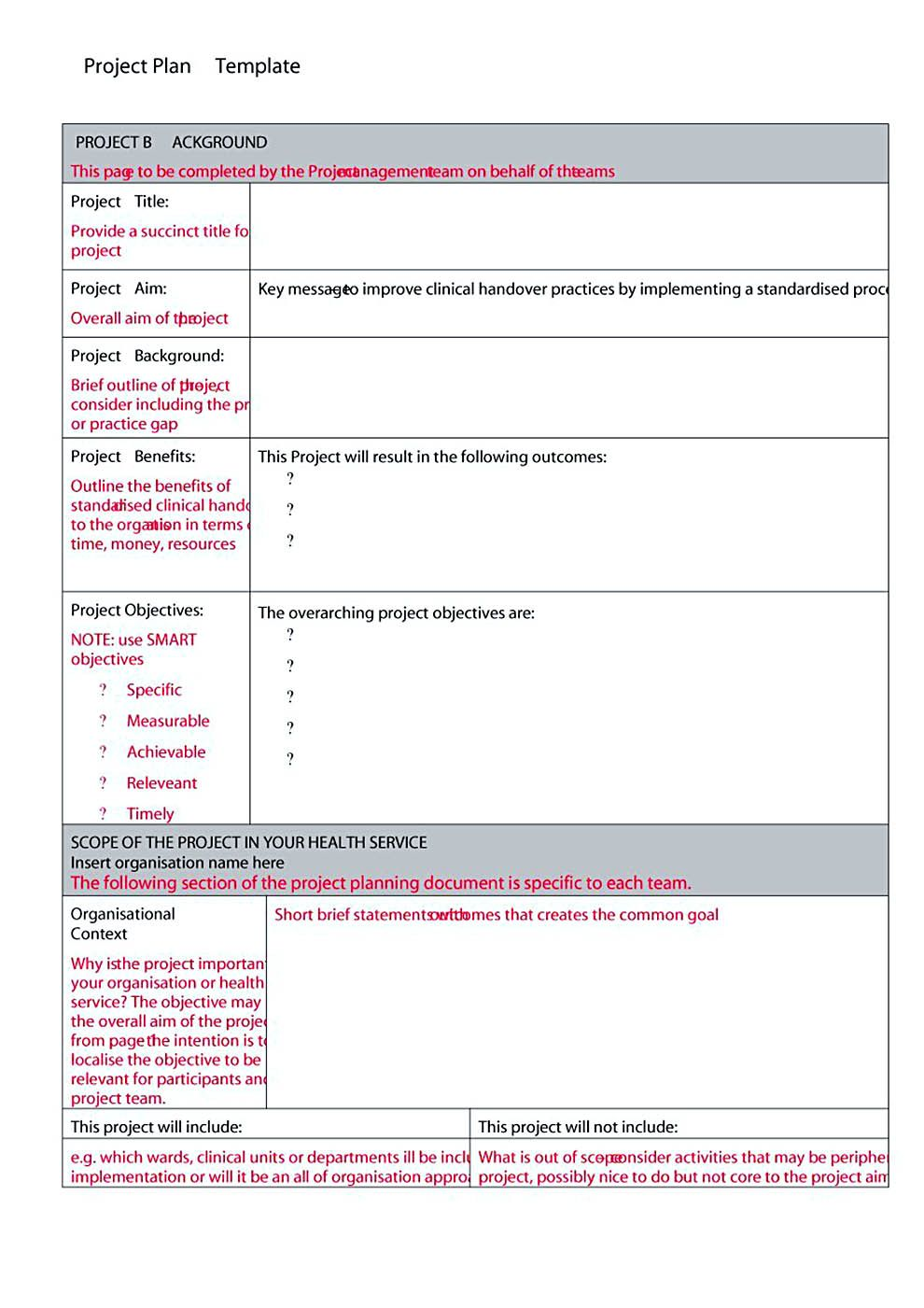 project budget template with microsoft excel 2013 , Types of Project
