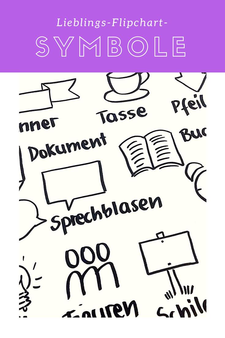 Meine Lieblings-Symbole fürs Flipchart: Banner, Tasse, Figuren ...