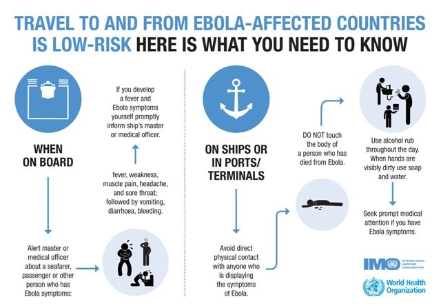 Travel to and from Ebola-afected countries is low-risk. Here is what you need to know
