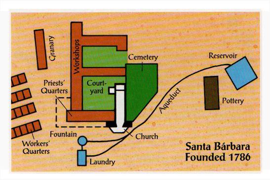 10 Floor Santabarbara75 Jpg 547 365 Pixels California Missions Mission Projects Mission