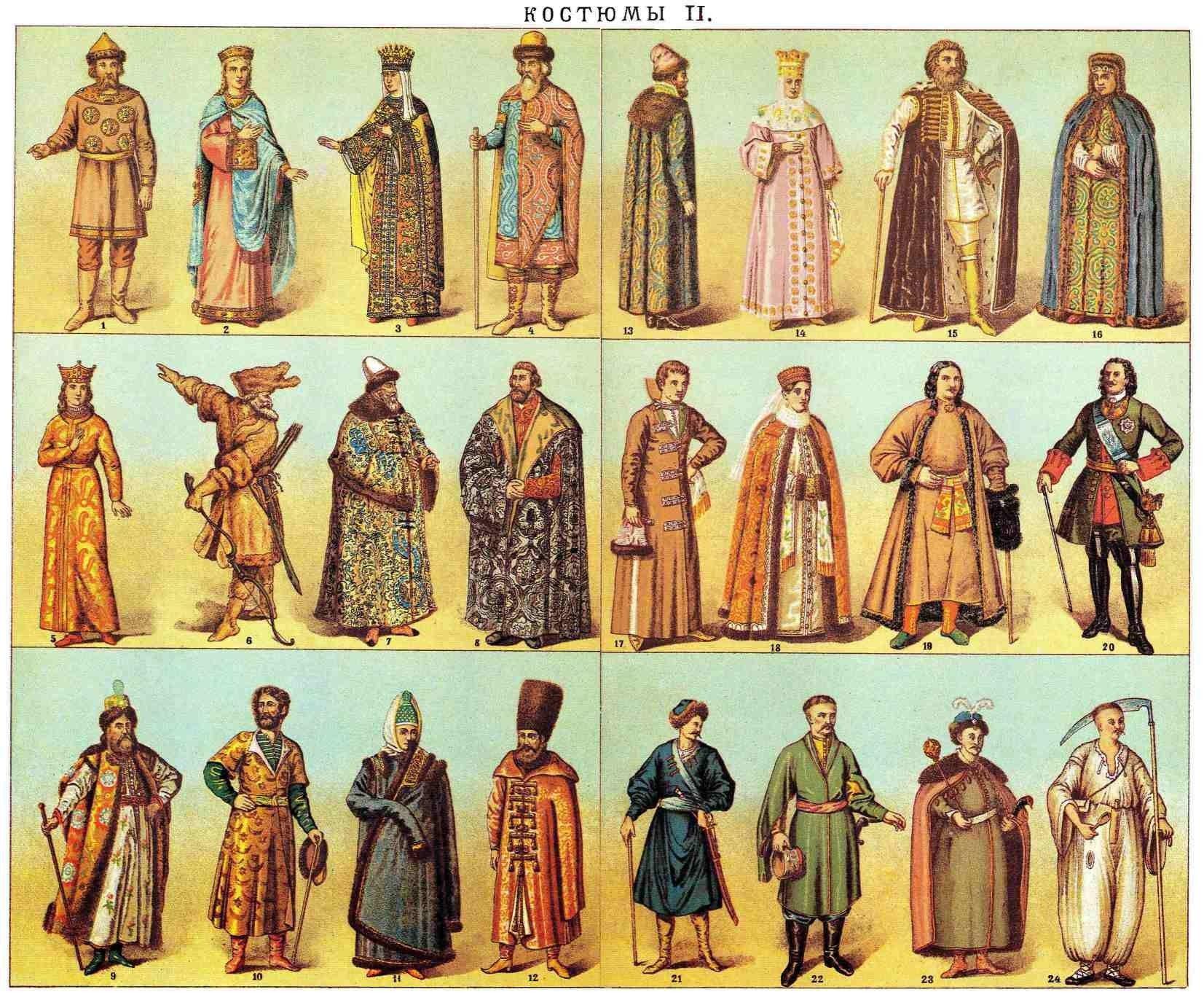 история костюма картинка узбек кизлари