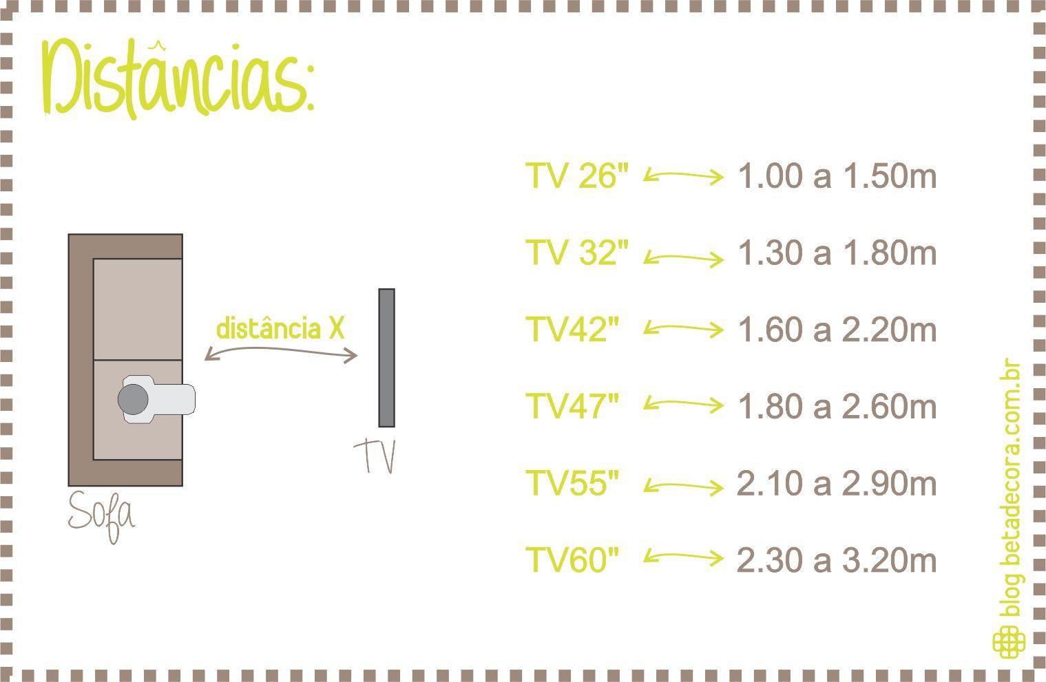 Como Escolher Um Tv Plasma Tamanho E Sala Pesquisa Do Google  -> Sala De Tv Tamanho