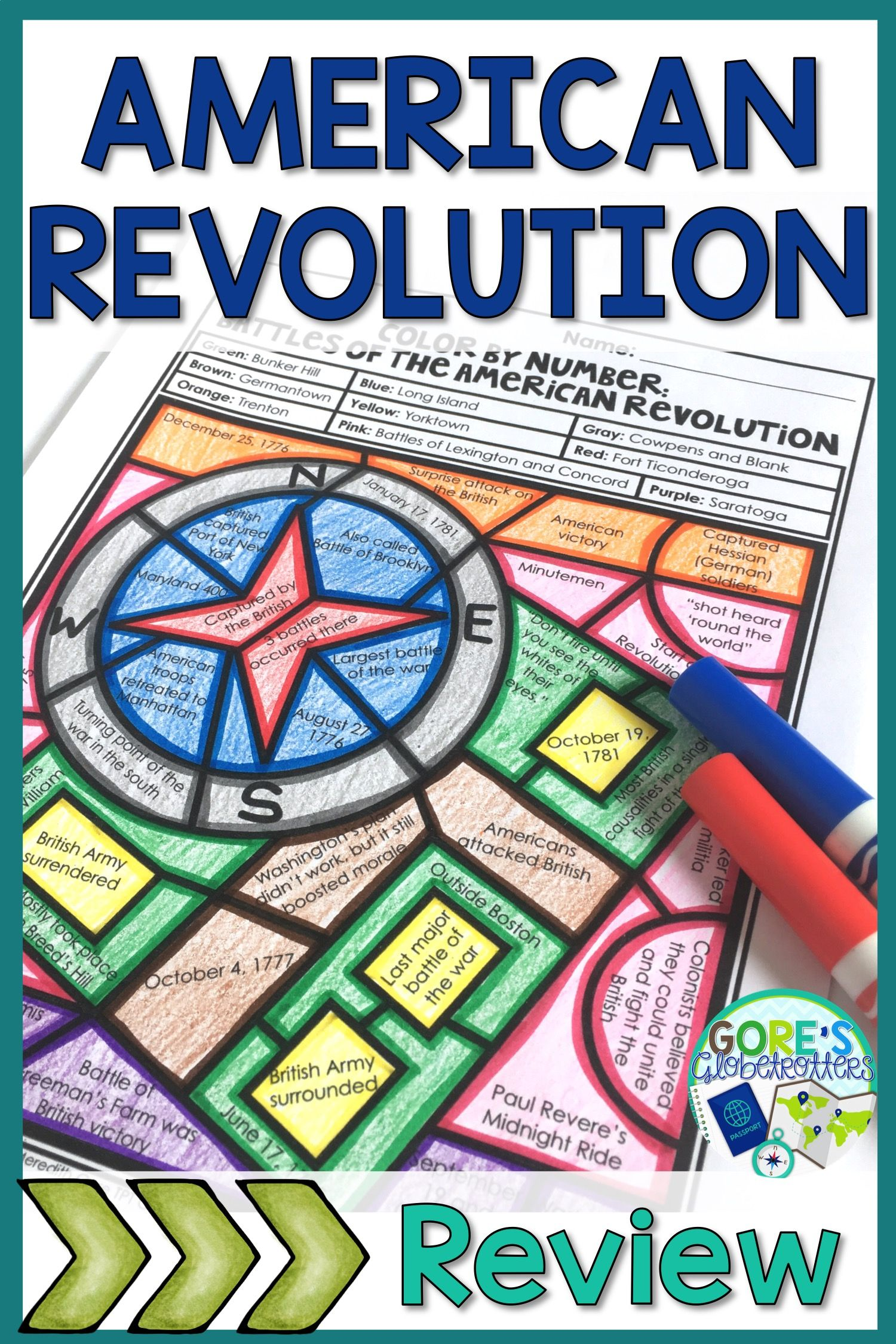 Battles Of The American Revolution Activity