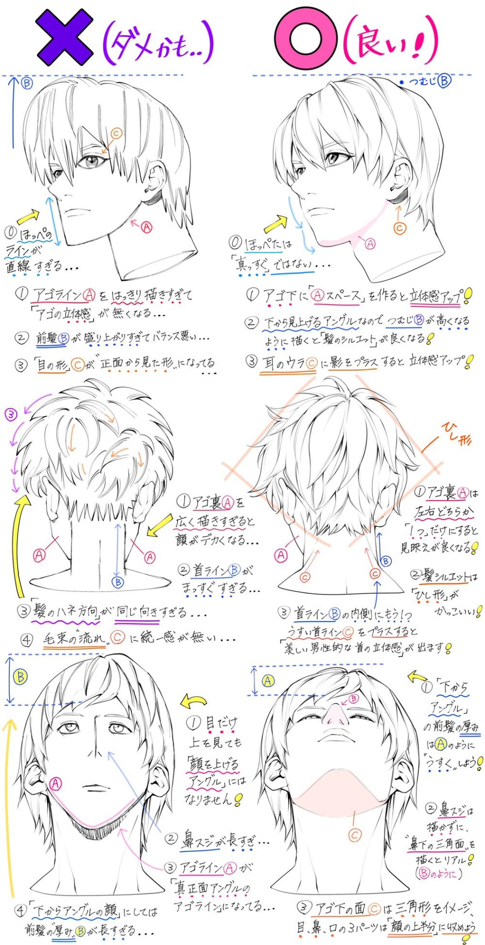 吉村拓也 イラスト講座 On Twitter In 2021 Art Reference Manga Drawing Tutorials Anime Drawings Tutorials