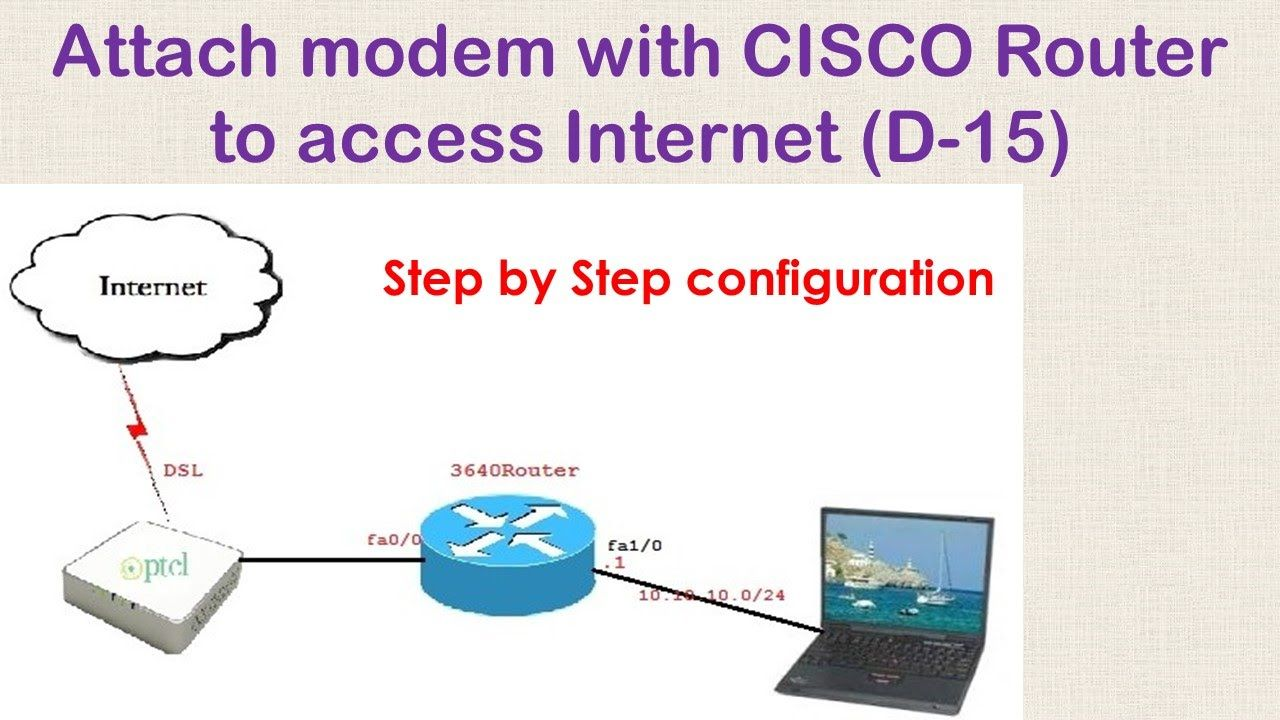 Attach modem with cisco router to access d15
