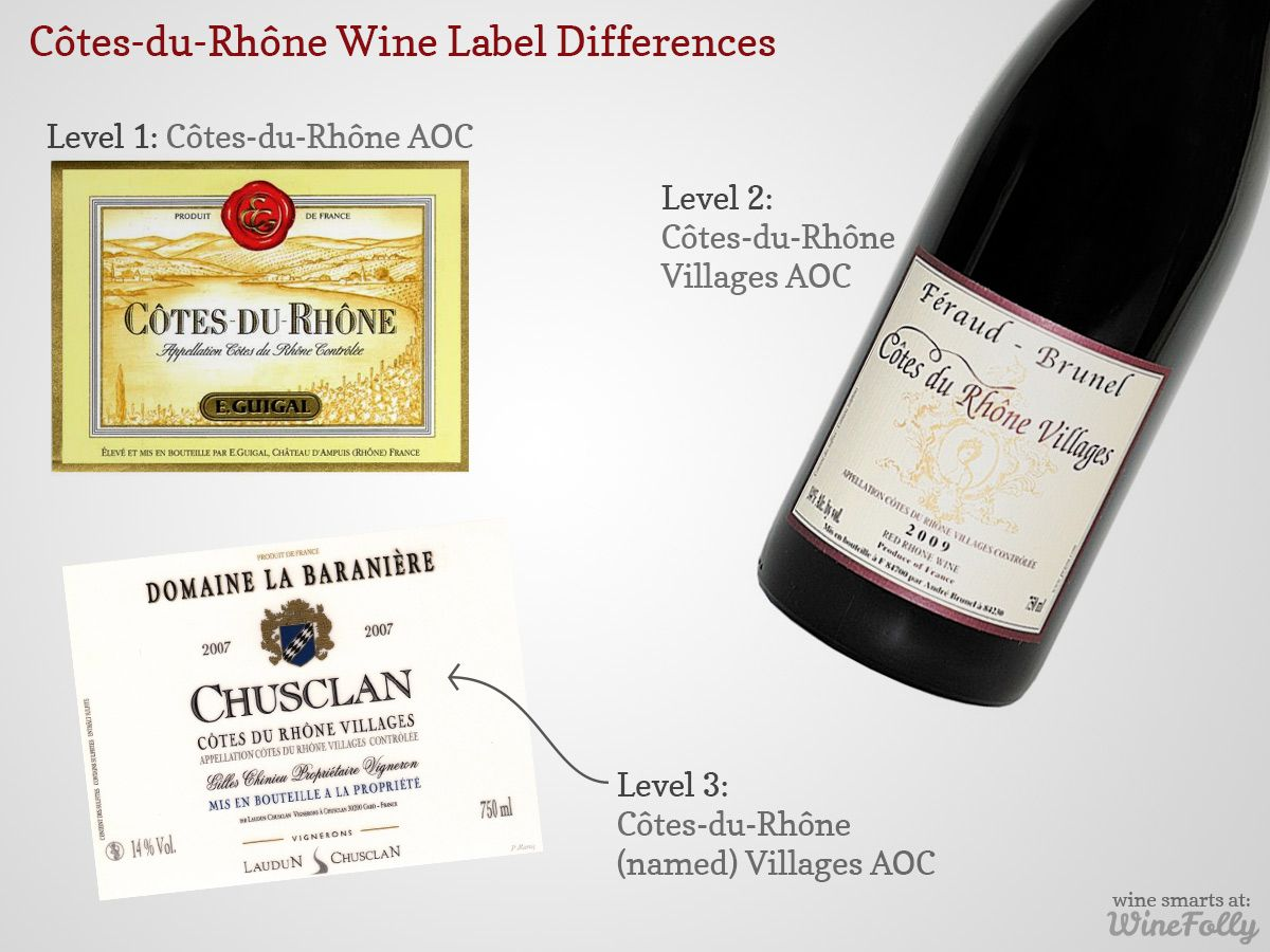 Guide To Cotes Du Rhone Wine And Chateauneuf Du Pape Wine Education Wine Wine Map