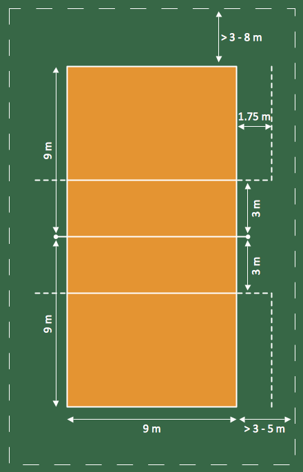 Pin By Conceptdraw On Building Plans Sport Field Plans Volleyball Court Diagram Volleyball Court Dimensions Volleyball