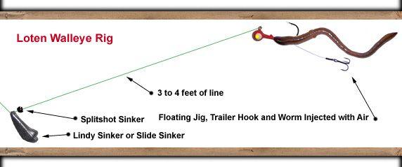 Effetive Methods Tactics For Catching Walleye Walleye Fishing Walleye Rigs Walleye Fishing Tips