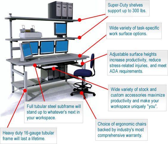 Ergonomic Workbench Standards Formaspace Computer Repair Workbench Workbench Office Design Inspiration