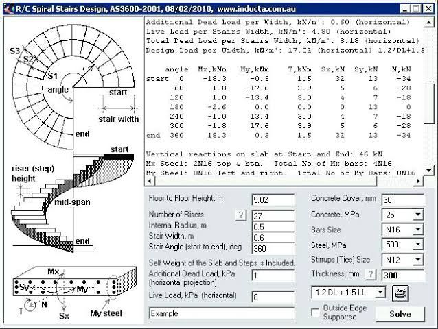 Best Helical Staircase Design Google Search Spiral Stairs 400 x 300