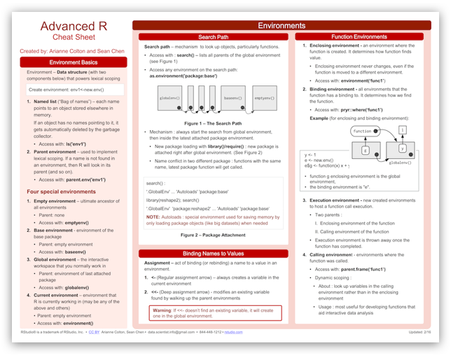 RStudio Cheat Sheets The cheat sheets below make it easy to learn ...