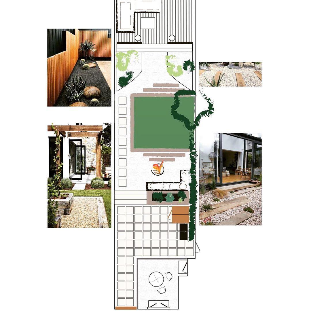 33 Likes 5 Comments Lavender Ranch Interiors Lavender Ranch Interiors On Instagram Our Garden Plan So Far We Garden Planning Floor Plans Interior