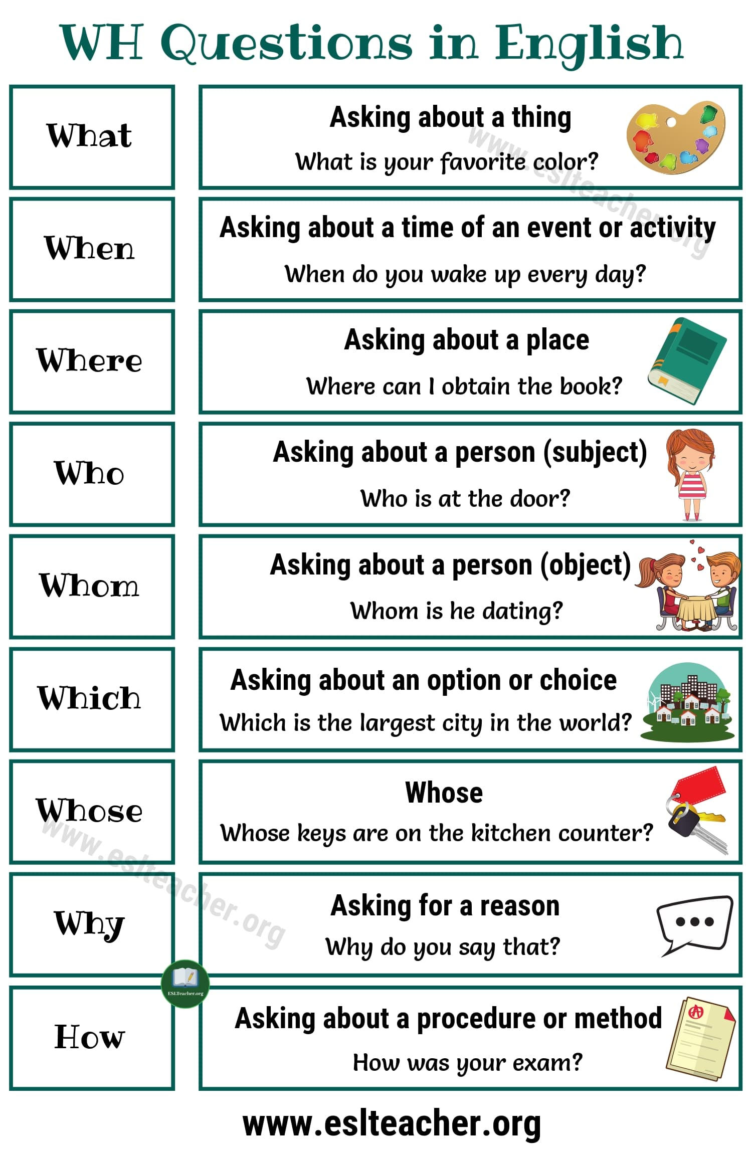 Wh Questions Useful English Question Words With Examples