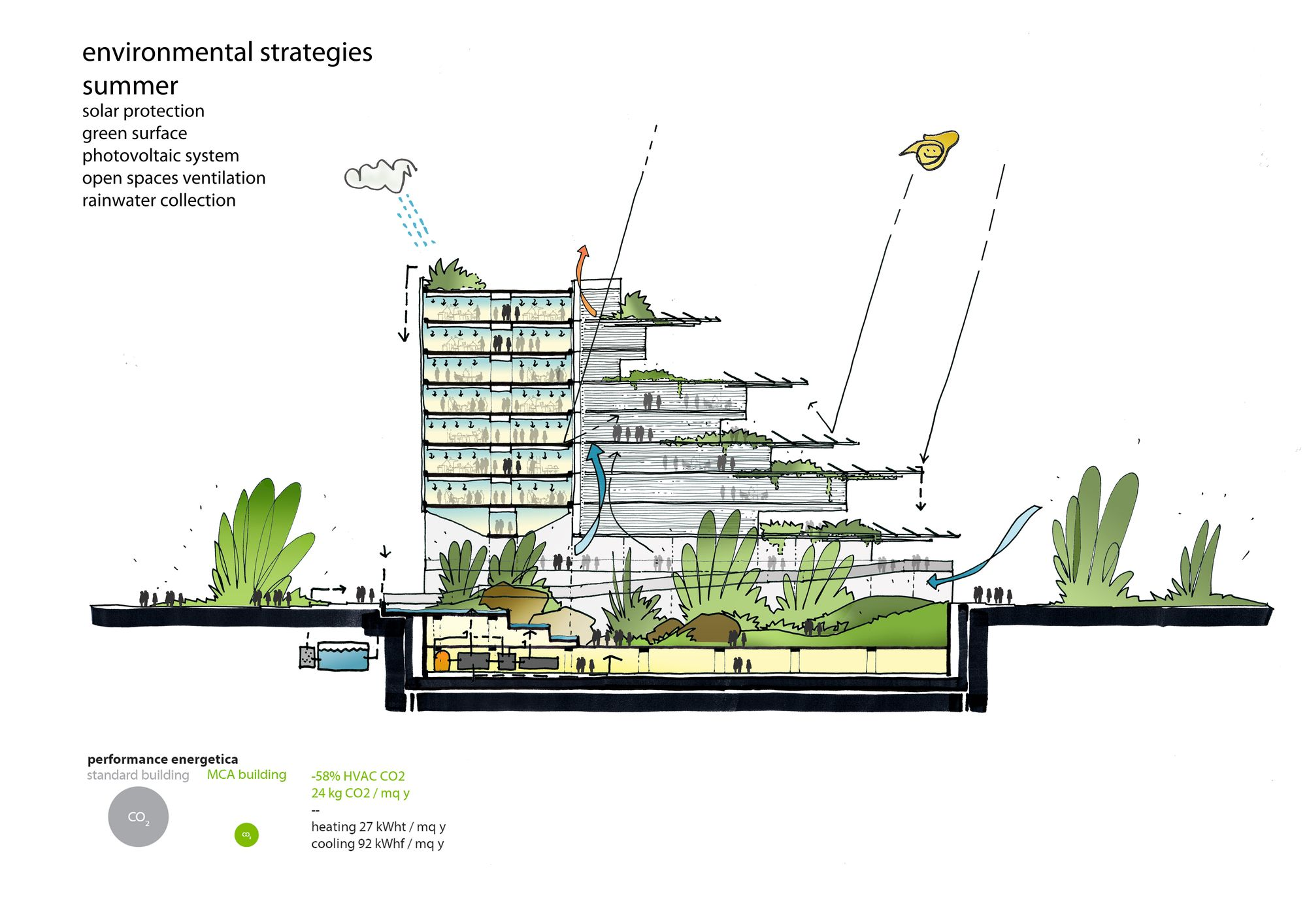 Gallery Of Sino Italian Ecological And Energy Efficient Building