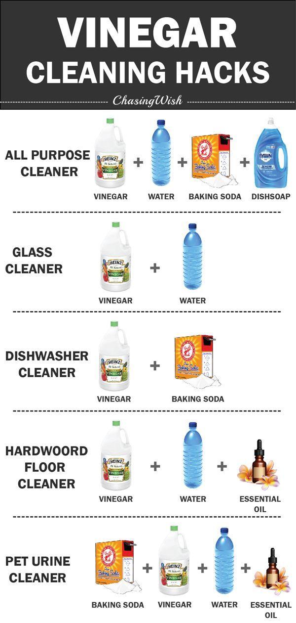 Genius Essigreinigungs-Hacks, die jeder kennen sollte #kitchentips