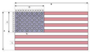 Cuantas Estrellas Tiene La Bandera De Estados Unidos Buscar Con Google Bandera De Estados Unidos Bandera Banderas