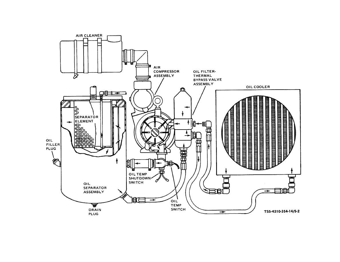 Air Compressor Schematic Diagram