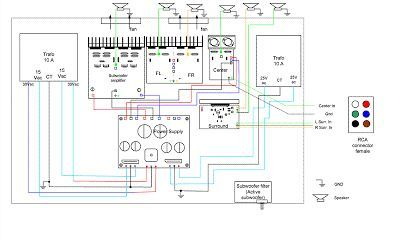 Wiring Diagram Home Theater Amplifier 5 1 Amplifier Amplifier In