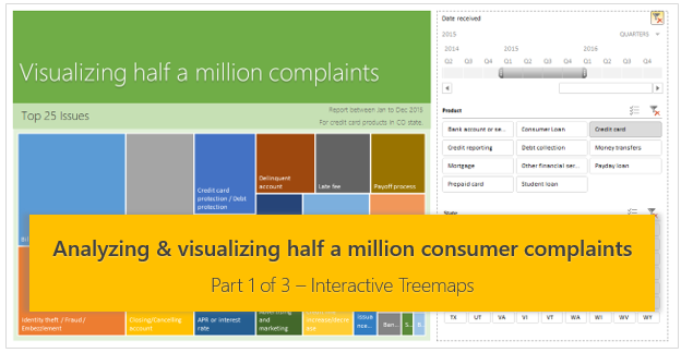 Analyzing Half A Million Consumer Complaints Part 1 Of 3 Analyze Excel Consumers