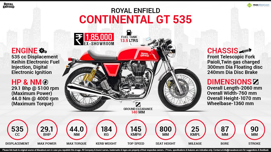 Royal Enfield Continental Gt 535 Infographic Royal Enfield Royal
