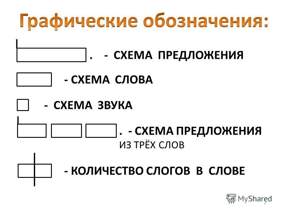 Иллюстрация 5 из 11 для русская грамота. 1 класс. Карточки по.