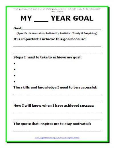 Student Goal Setting Worksheet In the classroom Pinterest