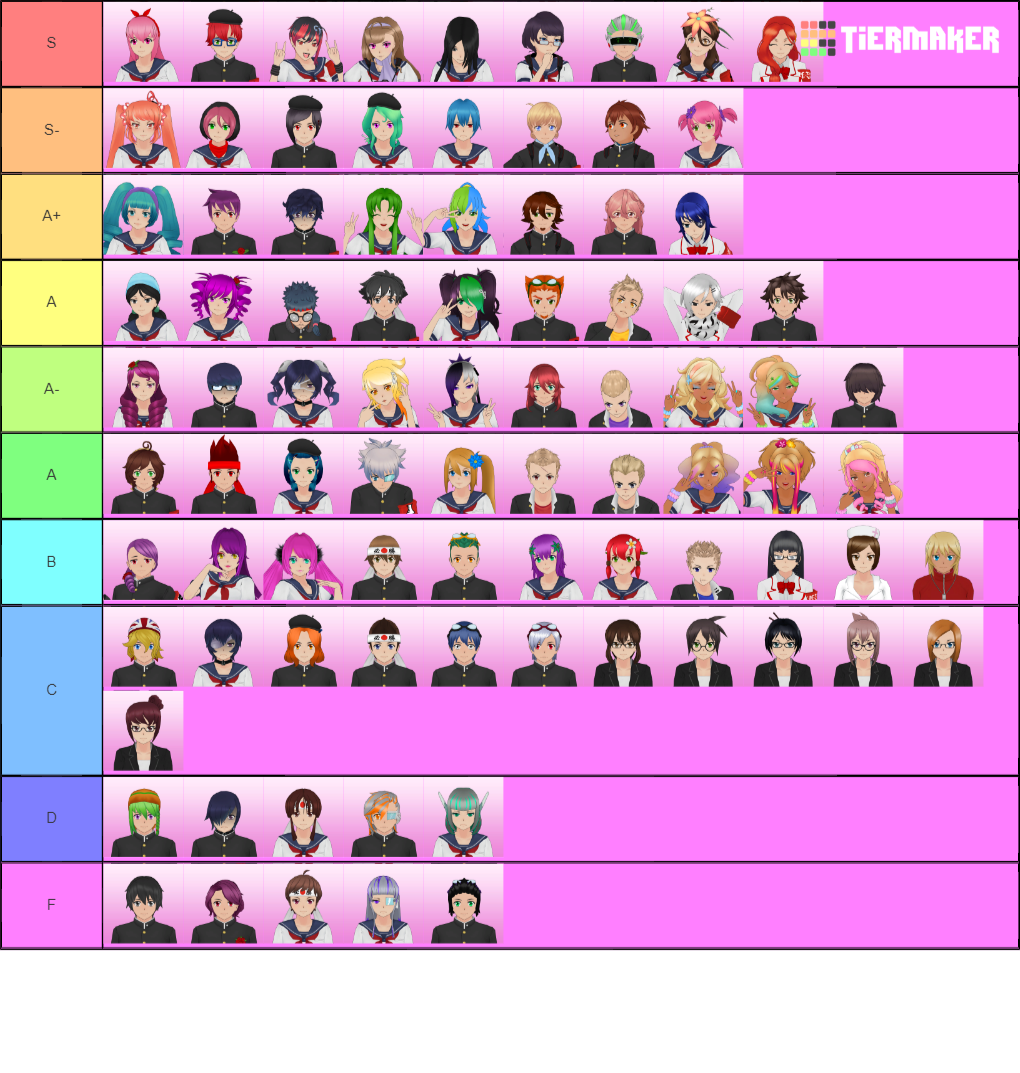 Create a Yandere Simulator Characters Tier List - Tier Maker