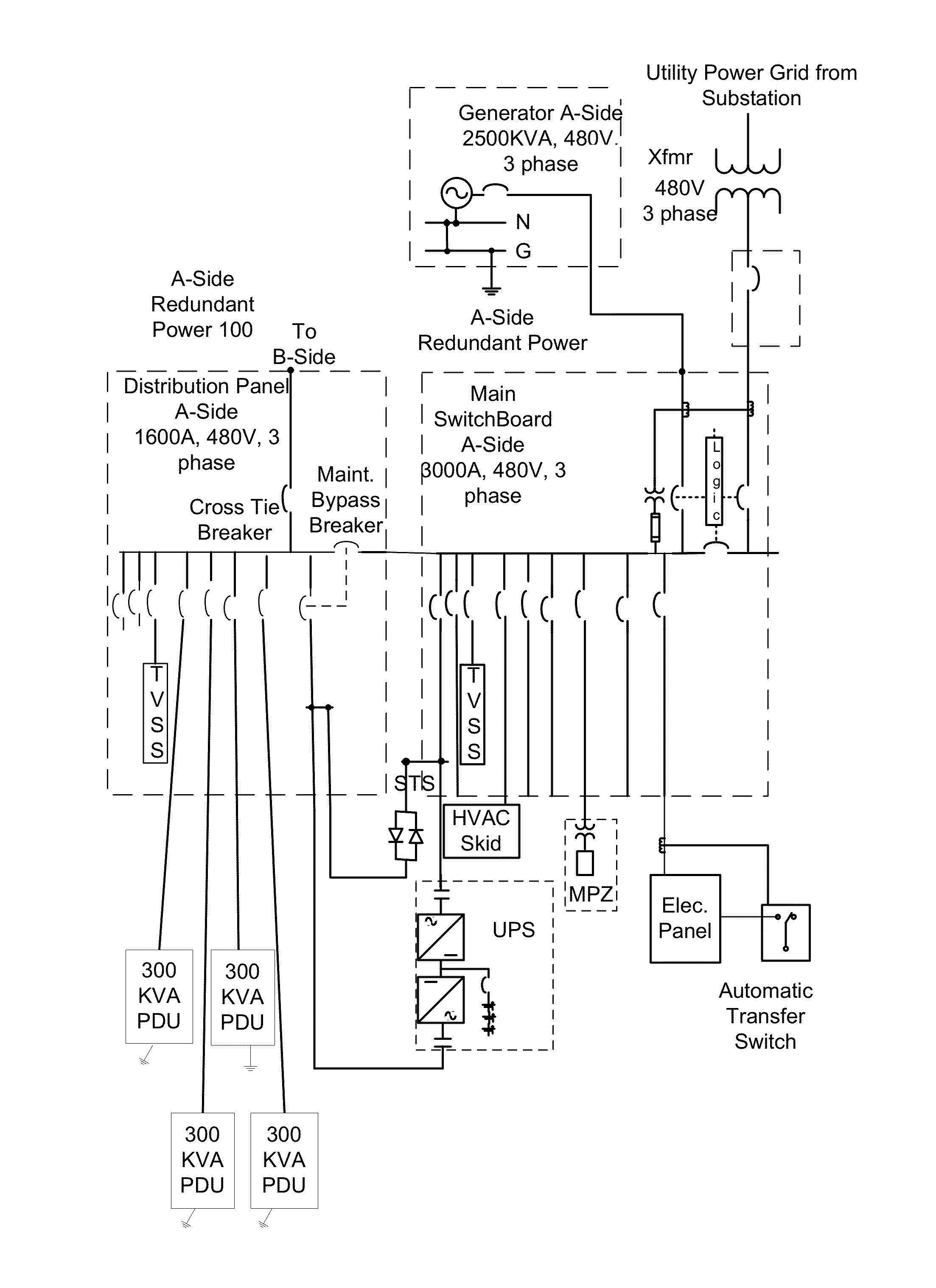 Wiring Diagram Bathroom