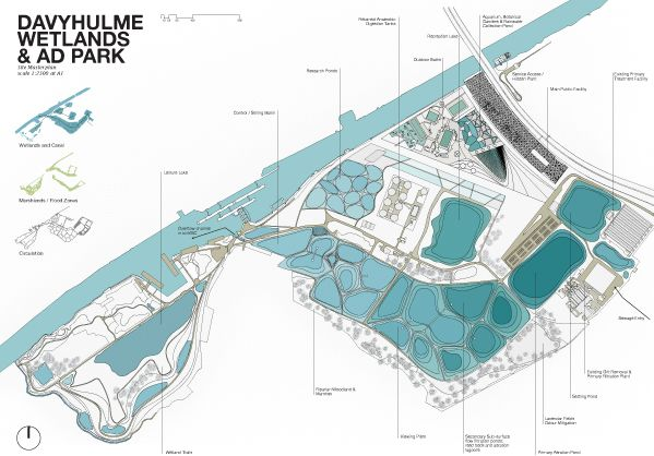 Davyhulme Wetlands And Anaerobic Digestion Park On Behance Wetland Parking Design Wetland Park