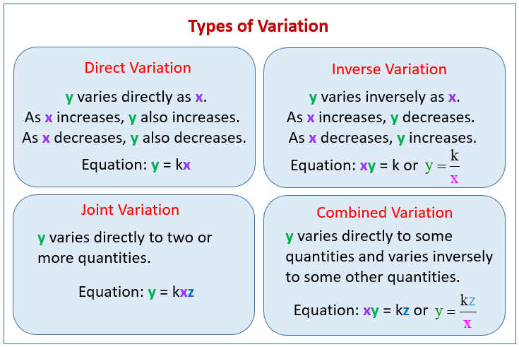 how to solve variation problems