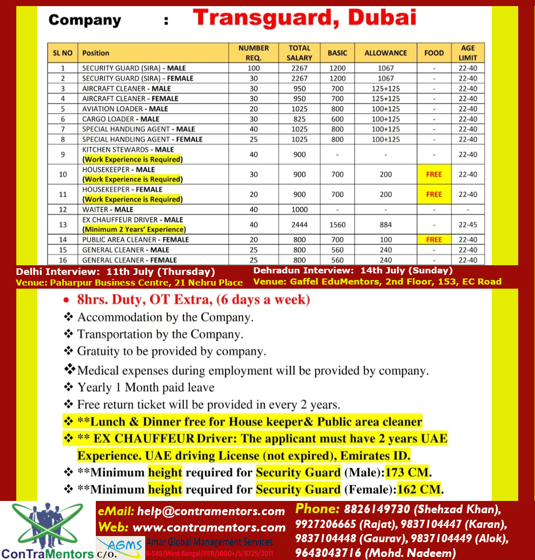 Urgent Requirement Of New Staff M F For Transguard Emirates Group In Dubai Uae Client Interview 11th July In Delhi India 14 Job Steward Best Careers