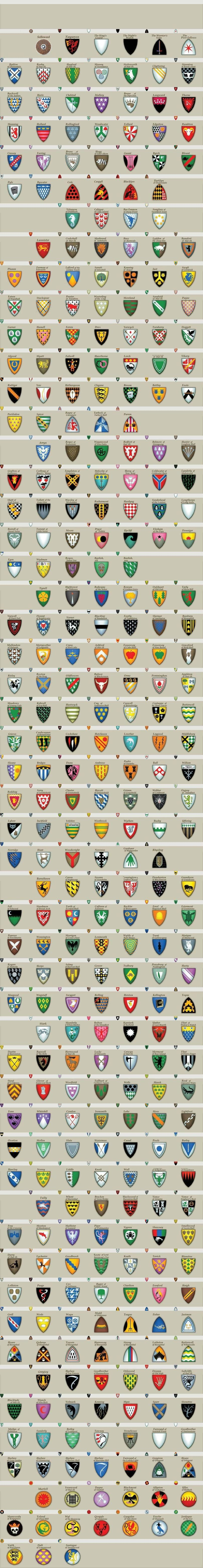 The Sigils Banners From The World Of The Game Of Thrones With