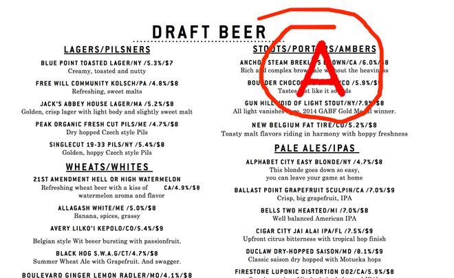 Report card for beer selections #beer #craftbeer #party #beerporn
