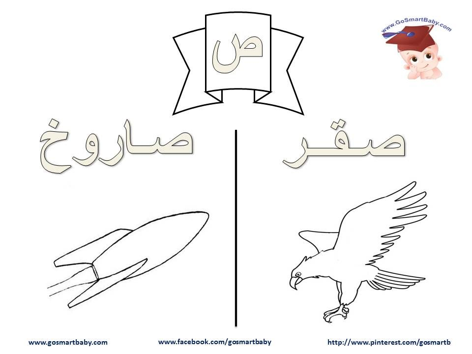 تلوين الحروف العربية حرف الصاد ص Alphabet For Kids Lettering Alphabet Arabic Alphabet