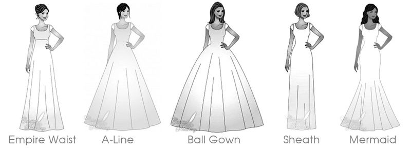 Which Style Works For Your Body Type Designer Bridesmaid Dresses Wedding Dress Shapes Wedding Dress Body Type