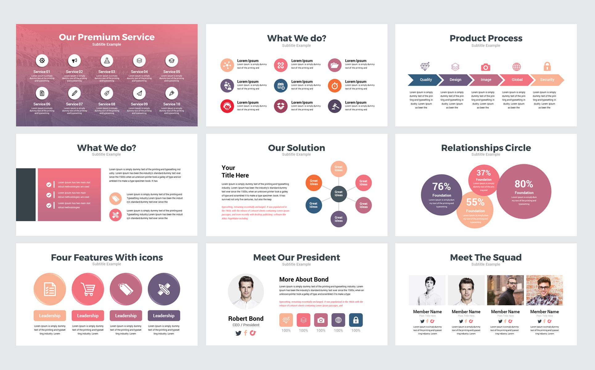 Canva Business Presentation Powerpoint Template 77848