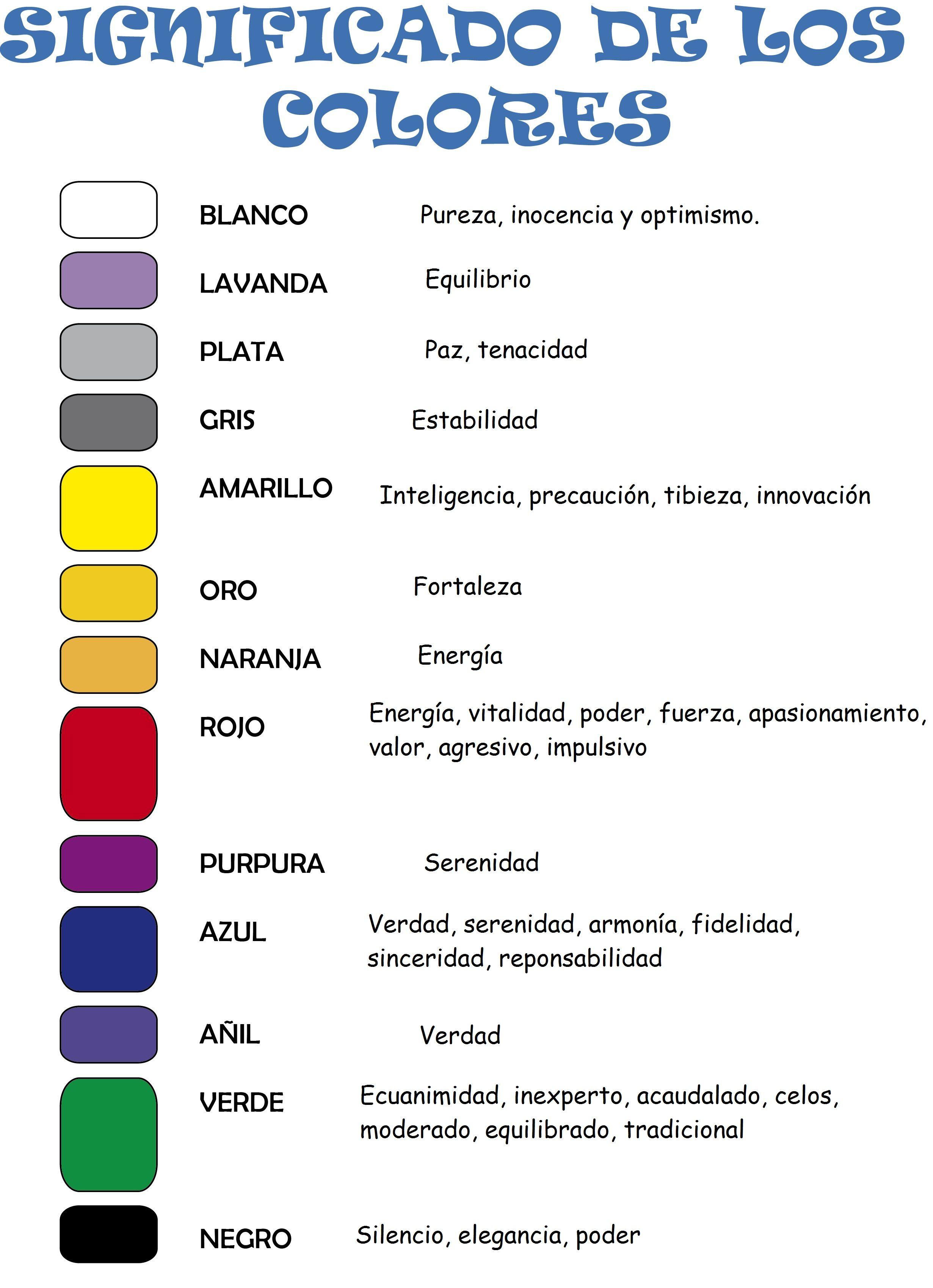Significado De Los Colores Me Gusta Me Parece Muy