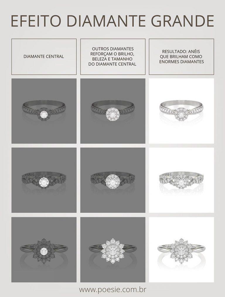 d017ca41598 40 coisas que você precisa saber antes de fazer o pedido de casamento