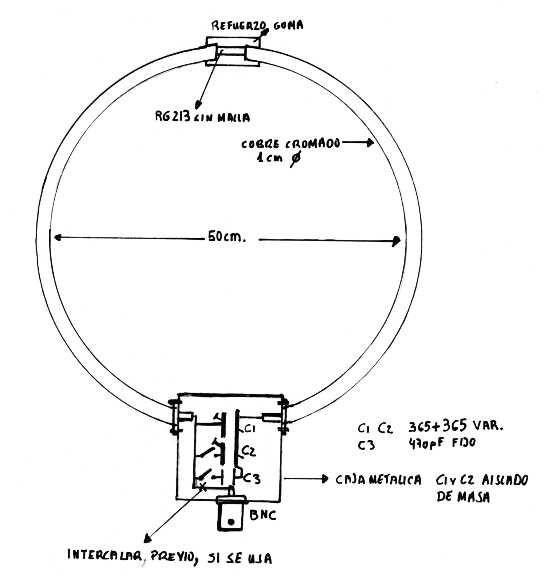 plano del loop