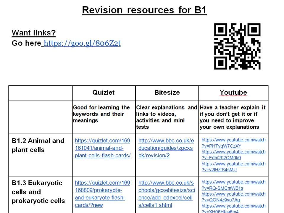 Aqa 9 1 B1 Topic Cells And Transport Secondary Gcse