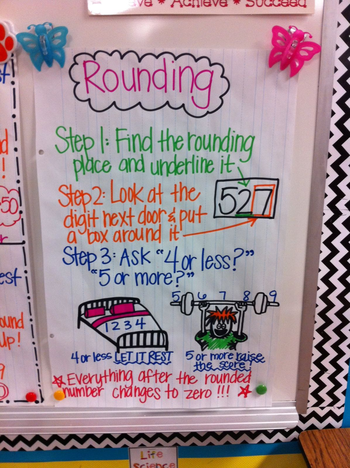 Another Rounding Anchor Chart