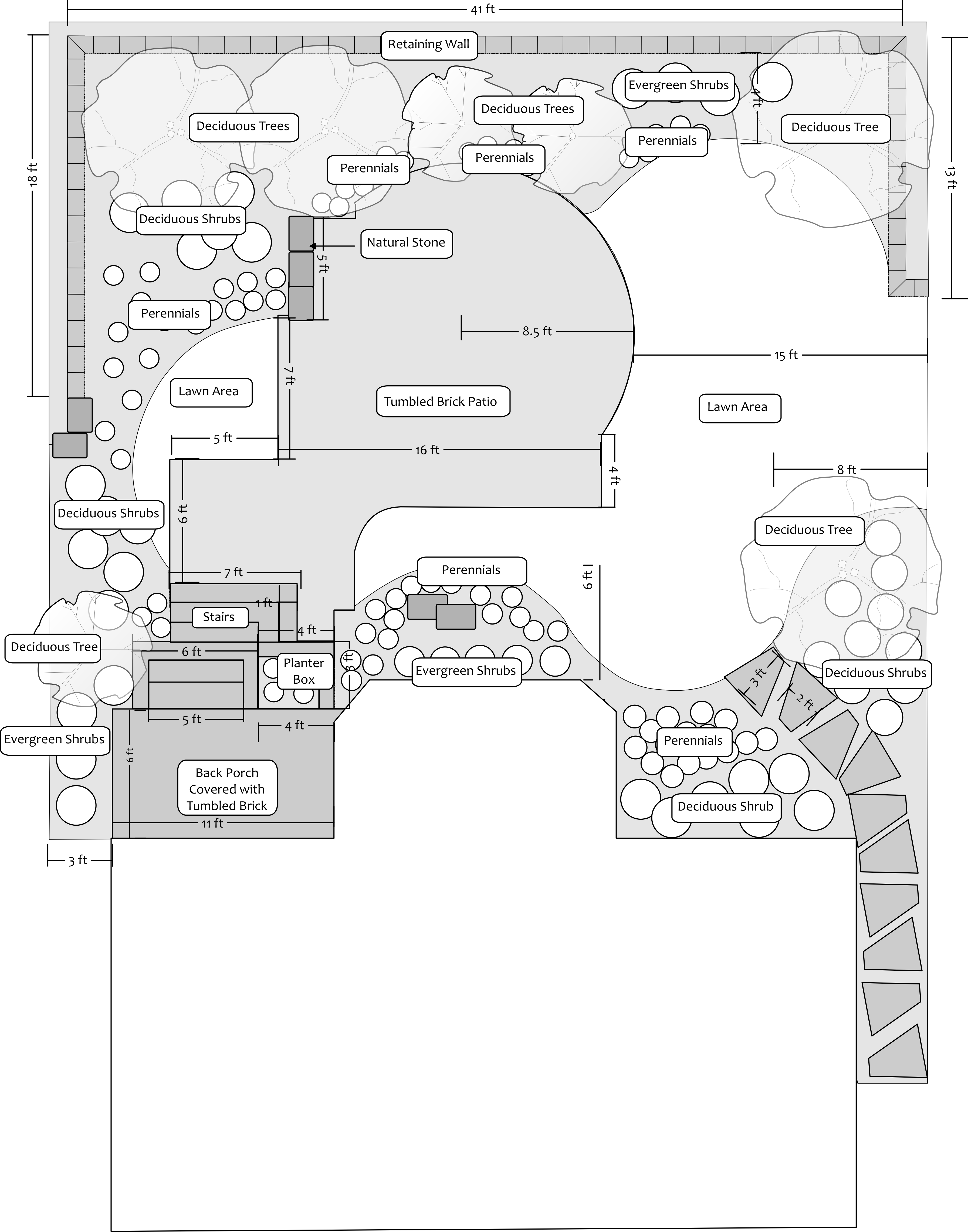 backyard landscape planning made easy apparently have to join