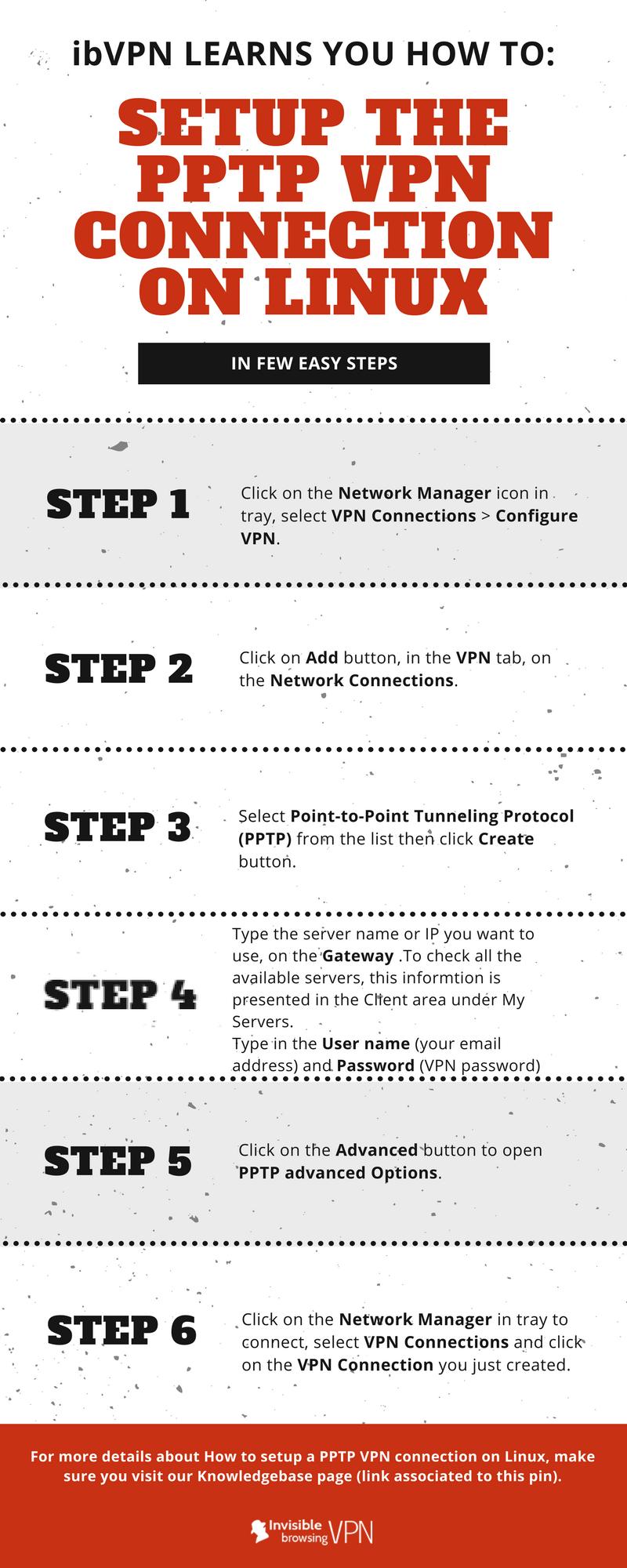 d73f2b137349dd92a537cf48ebb1ddd7 - How To Setup Vpn Connection On Ipad