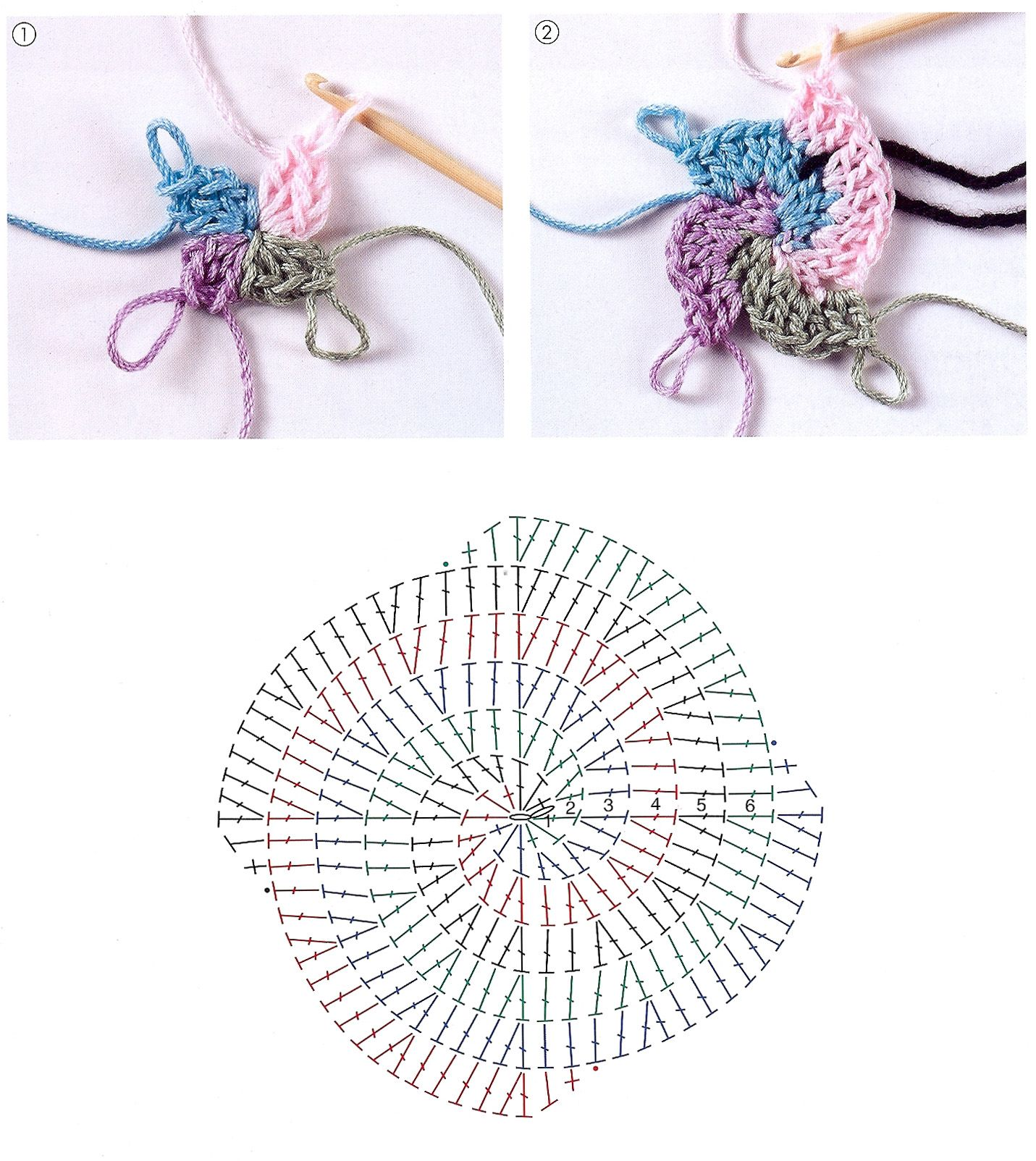 How to crochet a four-color spiral from the new book: The Complete ...