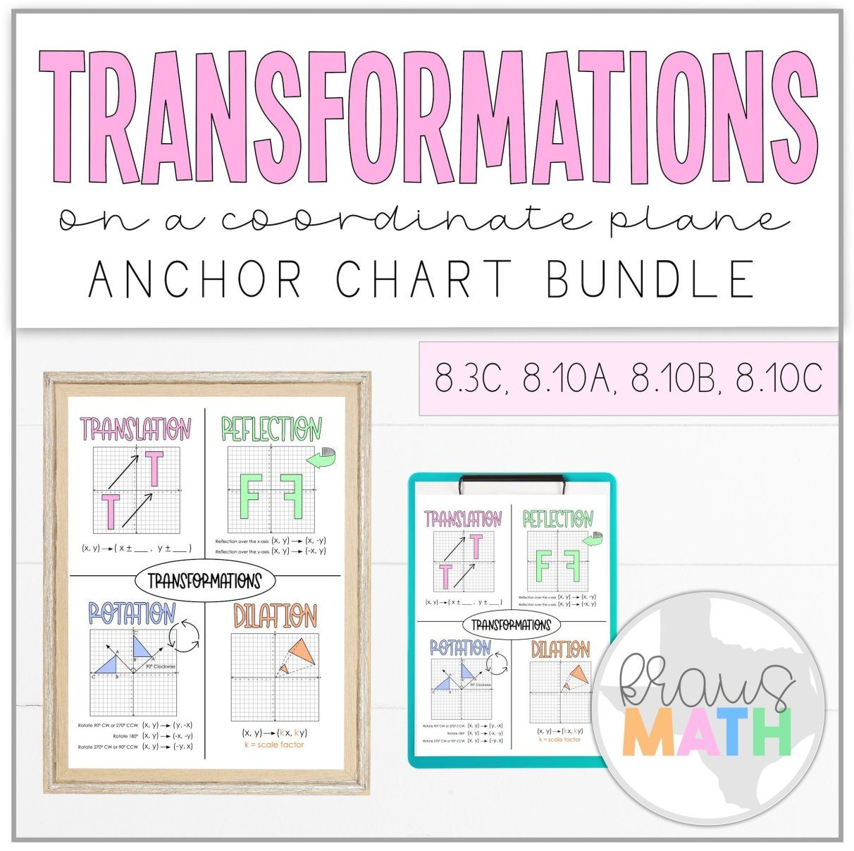 Transformations Anchor Chart 8th Grade Math Amp Geometry